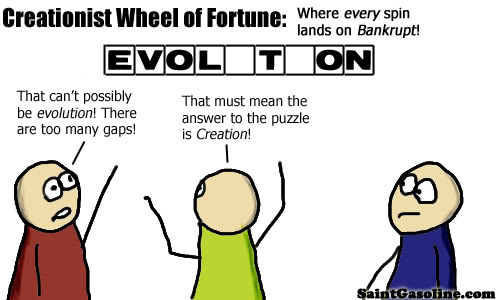 Creationist Wheel Of Fortune